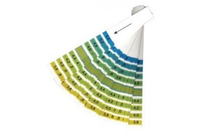 Tiras de  medicion del pH 3,8-5,5